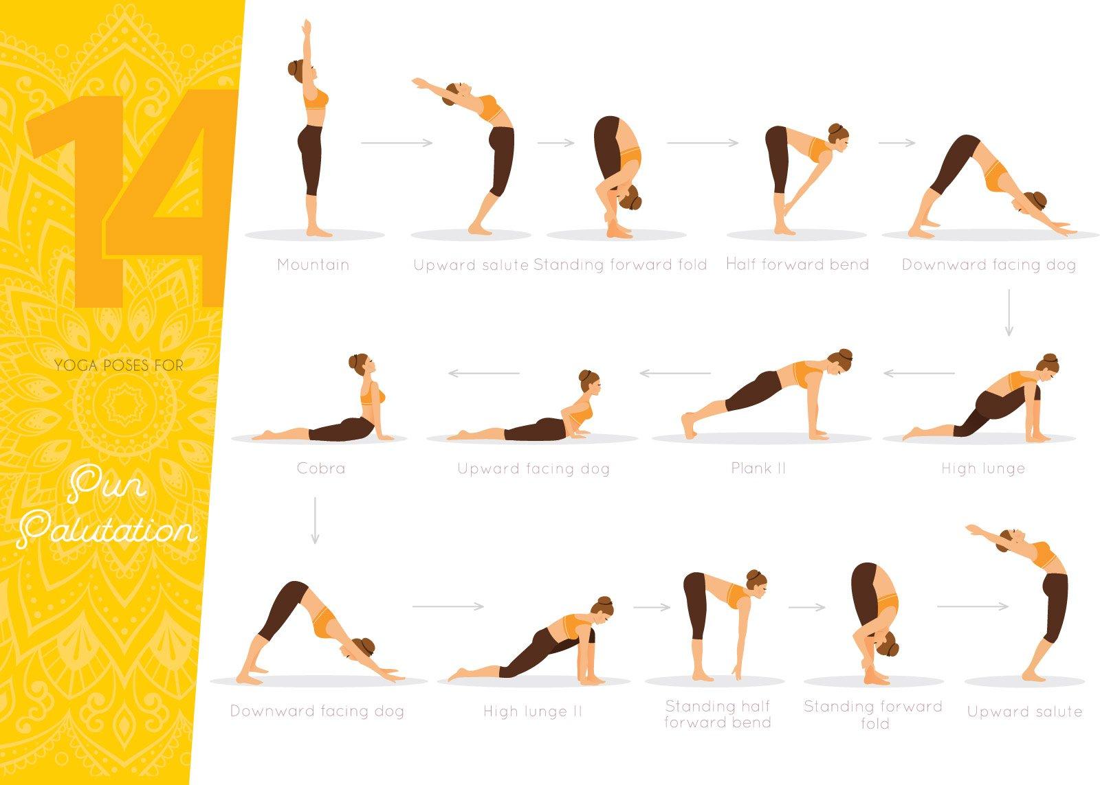 Salutation to the Sun Yoga